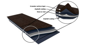Asphalt Shingle Layers